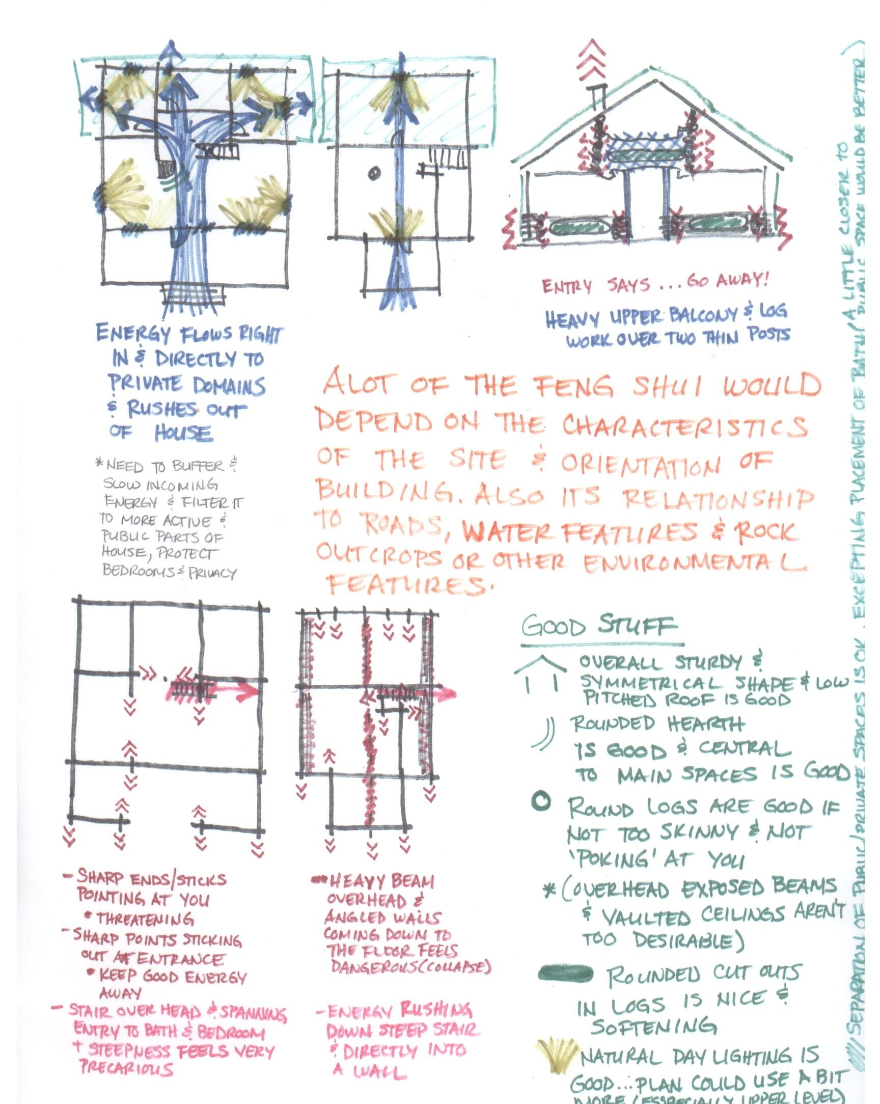 Feng shui study for a small home