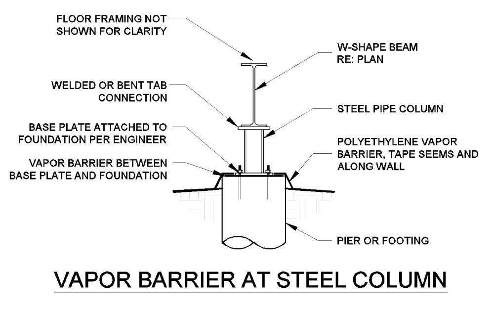 forensic-vapor barrier at steel column