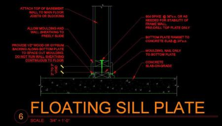 floating sill plate